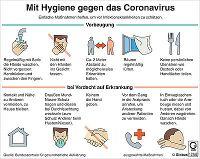 Stand Corona Pandemie 16.03.2020